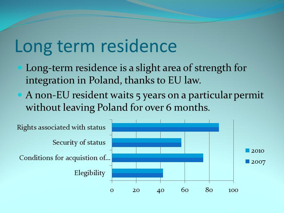 Long term residence Long-term residence is a slight area of strength for integration in Poland, thanks to EU law.