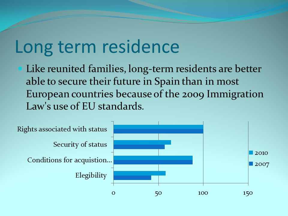 Long term residence Like reunited families, long-term residents are better able to secure their future in Spain than in most European countries because of the 2009 Immigration Law s use of EU standards.
