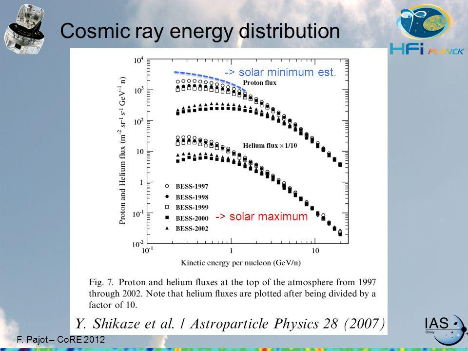F. Pajot – CoRE 2012 Cosmic ray energy distribution -> solar maximum -> solar minimum est.