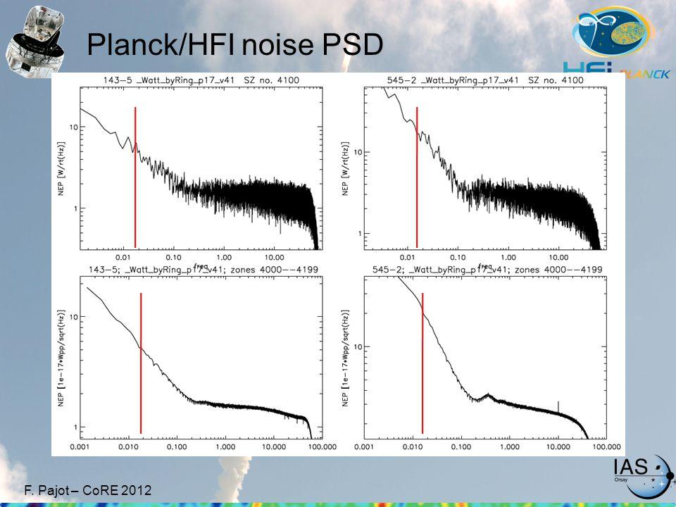 F. Pajot – CoRE 2012 Planck/HFI noise PSD