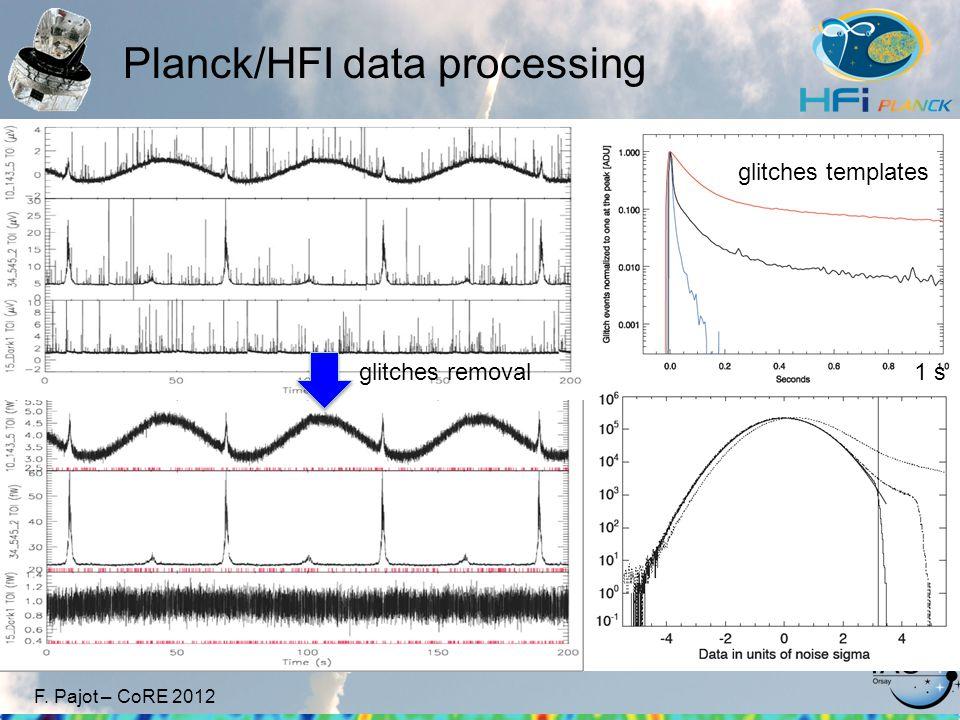 F. Pajot – CoRE 2012 Planck/HFI data processing glitches templates 1 sglitches removal
