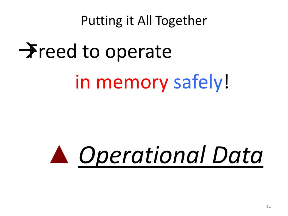 Putting it All Together  Freed to operate in memory safely! ▲ Operational Data 11