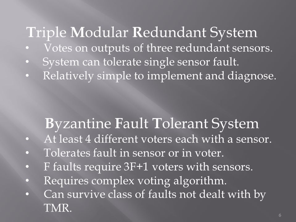 T riple M odular R edundant System Votes on outputs of three redundant sensors.
