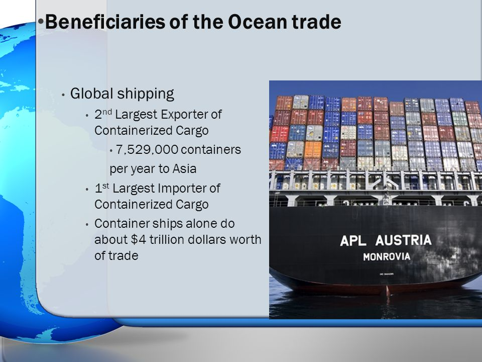 Global shipping 2 nd Largest Exporter of Containerized Cargo 7,529,000 containers per year to Asia 1 st Largest Importer of Containerized Cargo Container ships alone do about $4 trillion dollars worth of trade Beneficiaries of the Ocean trade