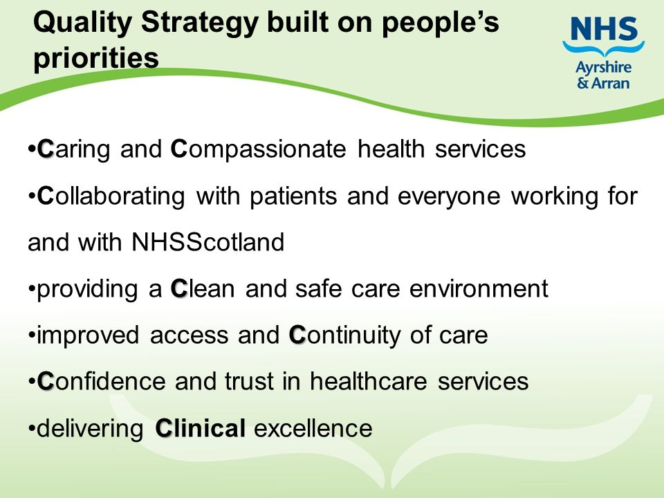 Quality Strategy built on people's priorities CCaring and Compassionate health services Collaborating with patients and everyone working for and with