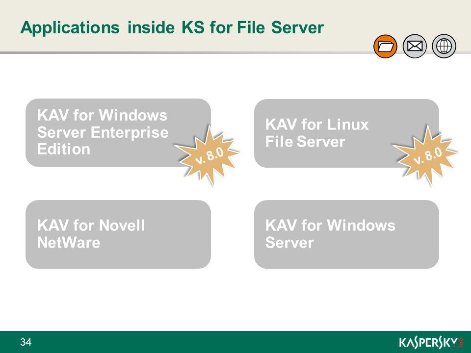 Applications inside KS for File Server 34 KAV for Windows Server Enterprise Edition v. 8.0 KAV for Linux File Server KAV for Novell NetWare KAV for Wi
