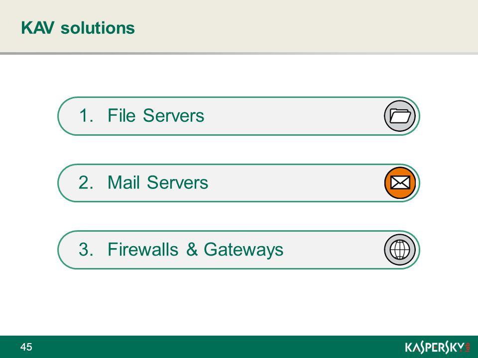 KAV solutions 45 2.Mail Servers 3.Firewalls & GatewaysFirewalls & Gateways 1.File ServersFile Servers