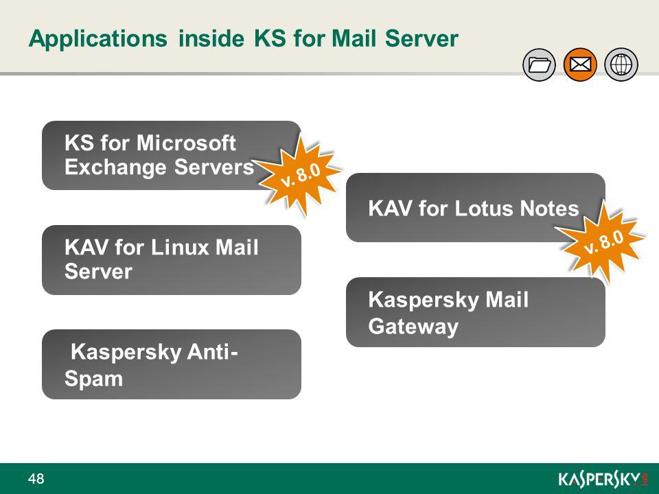 Applications inside KS for Mail Server KS for Microsoft Exchange Servers v. 8.0 KAV for Lotus Notes KAV for Linux Mail Server Kaspersky Mail Gateway K