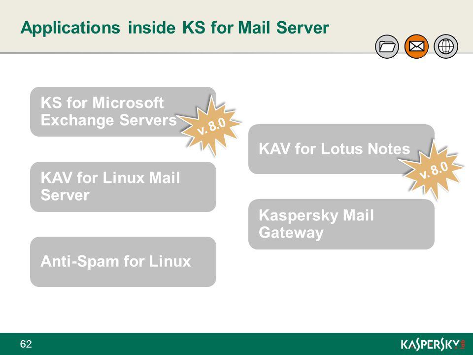 Applications inside KS for Mail Server KS for Microsoft Exchange Servers v. 8.0 KAV for Lotus Notes KAV for Linux Mail Server Kaspersky Mail Gateway A