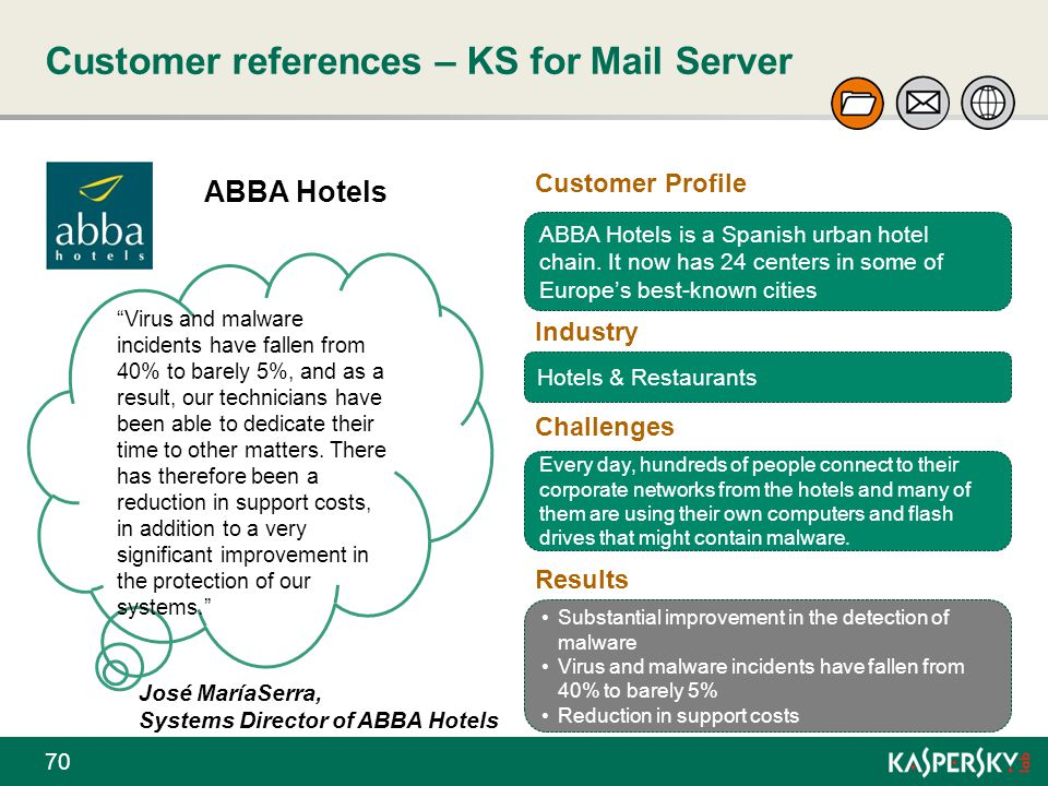 """Customer references – KS for Mail Server 70 ABBA Hotels """"Virus and malware incidents have fallen from 40% to barely 5%, and as a result, our technicia"""