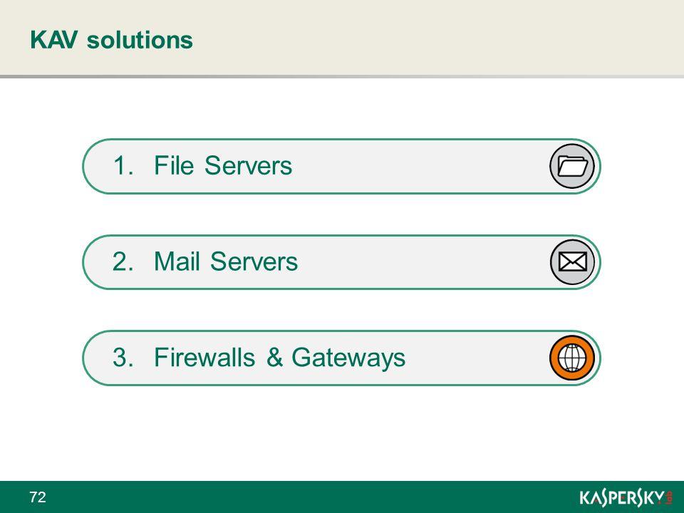 KAV solutions 72 2.Mail ServersMail Servers 3.Firewalls & Gateways 1.File ServersFile Servers