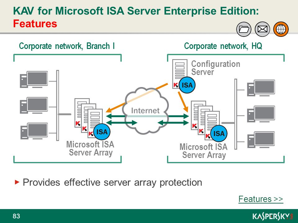 KAV for Microsoft ISA Server Enterprise Edition: Features 83 Provides effective server array protection Corporate network, Branch ICorporate network,