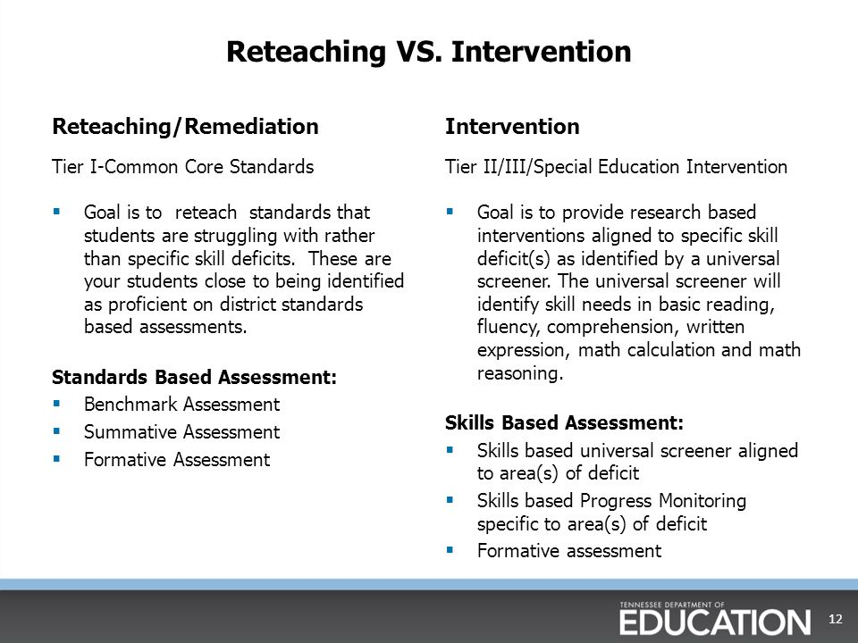 Reteaching VS. Intervention Reteaching/Remediation Tier I-Common Core Standards  Goal is to reteach standards that students are struggling with rathe