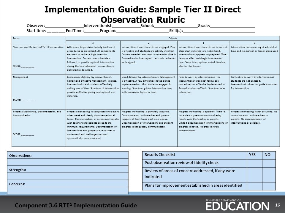 Implementation Guide: Sample Tier II Direct Observation Rubric Component 3.6 RTI² Implementation Guide 16 Observer:Interventionist:School:Grade: Start