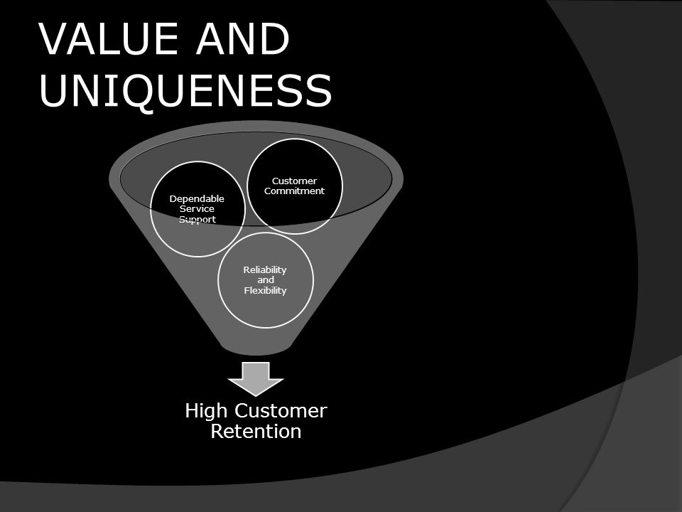 VALUE AND UNIQUENESS High Customer Retention Reliability and Flexibility Dependable Service Support Customer Commitment