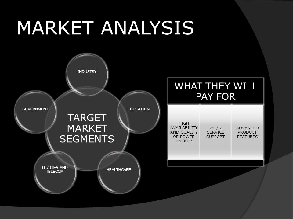 MARKET ANALYSIS TARGET MARKET SEGMENTS INDUSTRYEDUCATIONHEALTHCARE IT / ITES AND TELECOM GOVERNMENT WHAT THEY WILL PAY FOR HIGH AVAILABILITY AND QUALITY OF POWER BACKUP 24 / 7 SERVICE SUPPORT ADVANCED PRODUCT FEATURES