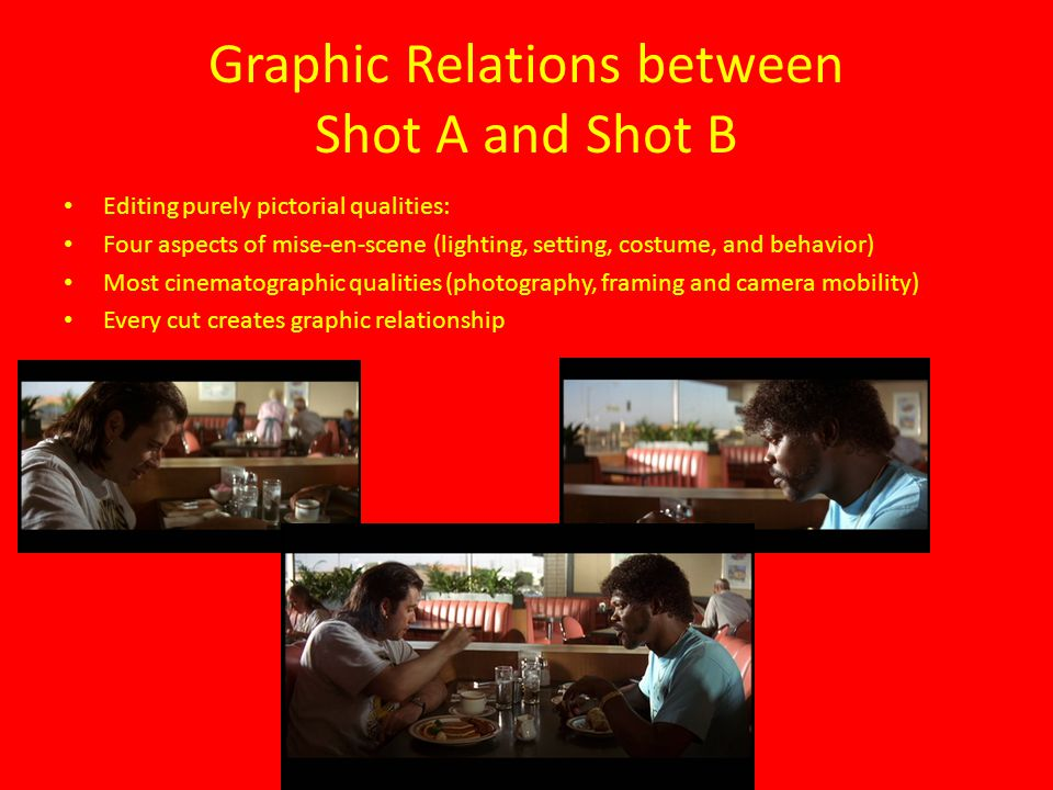 Graphic Relations between Shot A and Shot B Editing purely pictorial qualities: Four aspects of mise-en-scene (lighting, setting, costume, and behavior) Most cinematographic qualities (photography, framing and camera mobility) Every cut creates graphic relationship
