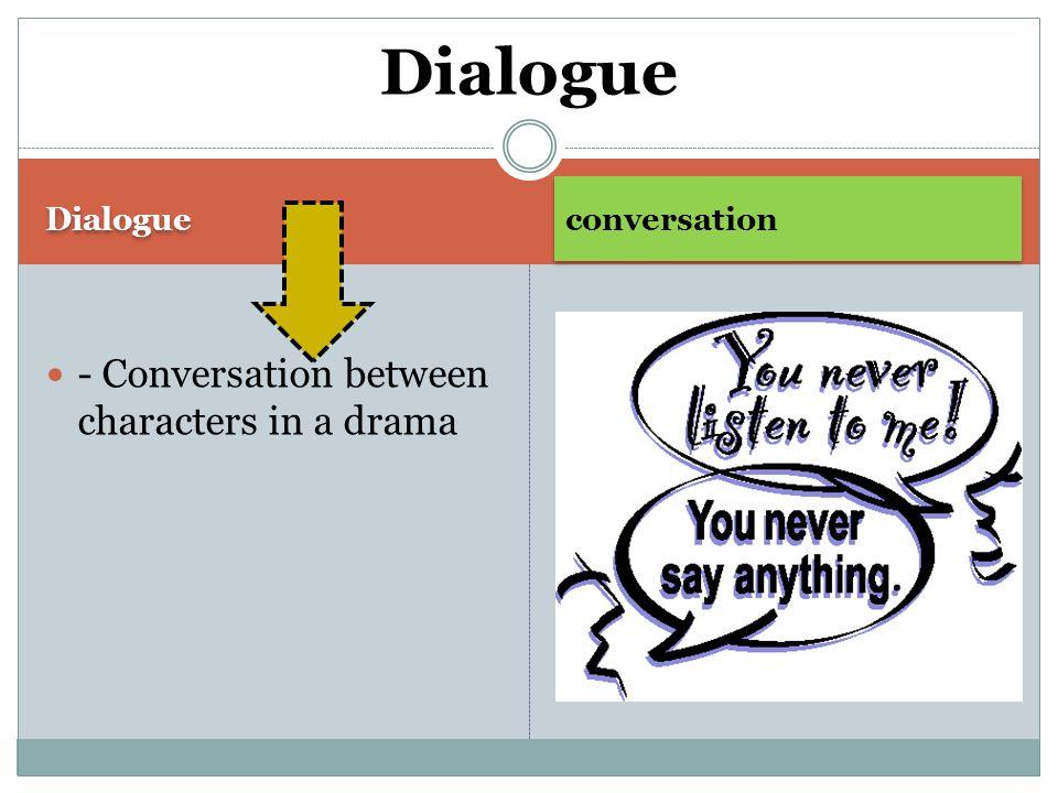 Dialogue conversation - Conversation between characters in a drama Dialogue
