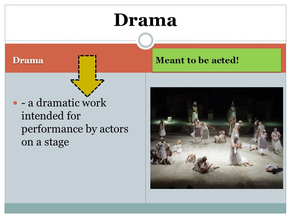 Drama Meant to be acted! - a dramatic work intended for performance by actors on a stage Drama