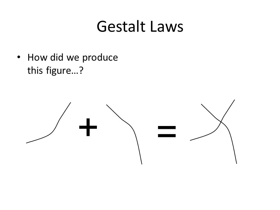 Gestalt Laws How did we produce this figure…? + =