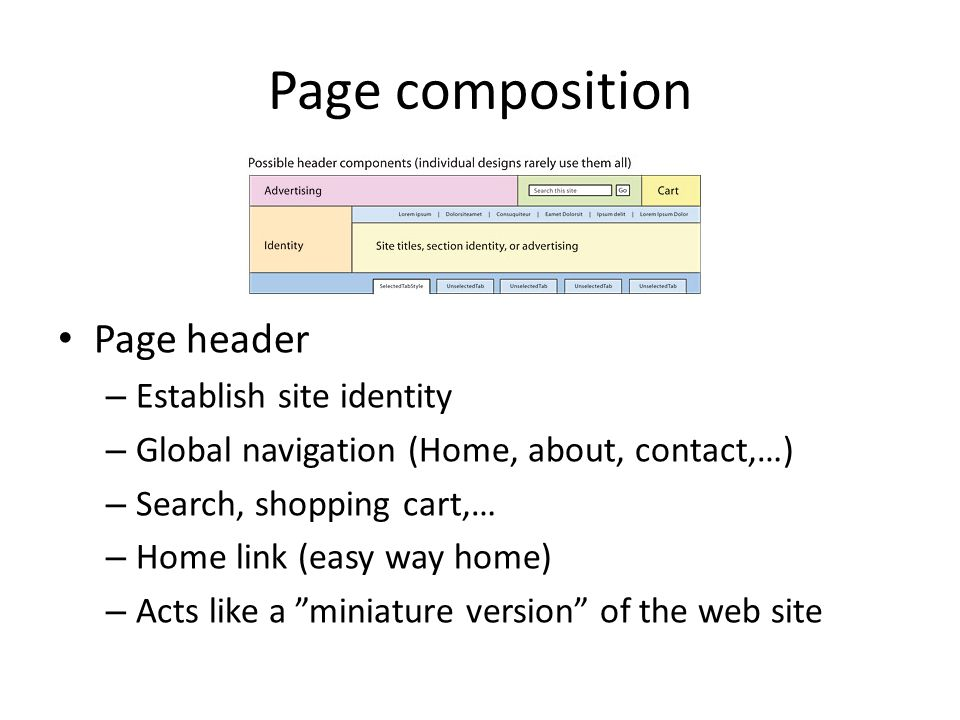 Page composition Page header – Establish site identity – Global navigation (Home, about, contact,…) – Search, shopping cart,… – Home link (easy way ho