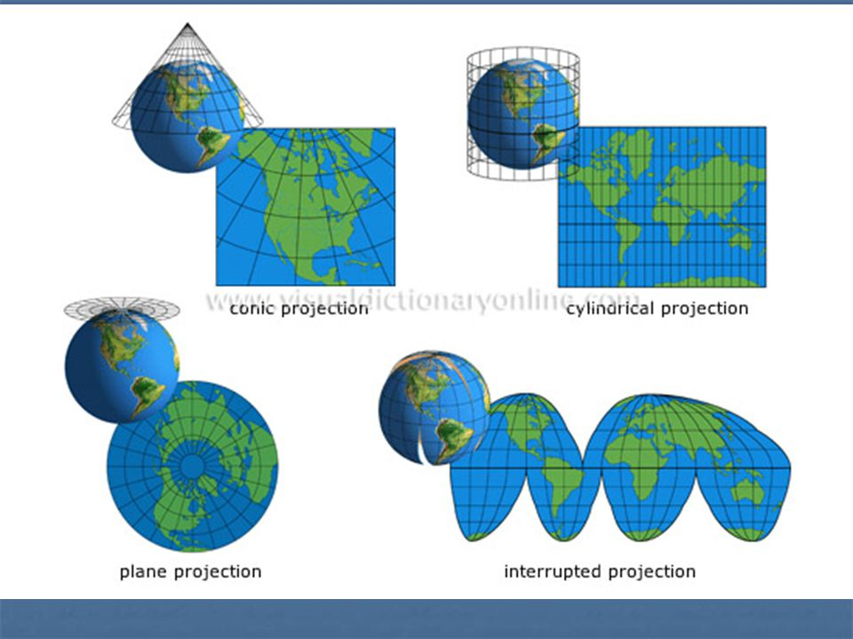 Goode's projection interrupts the oceans and tucks Australia and New Zealand farther west than in reality.
