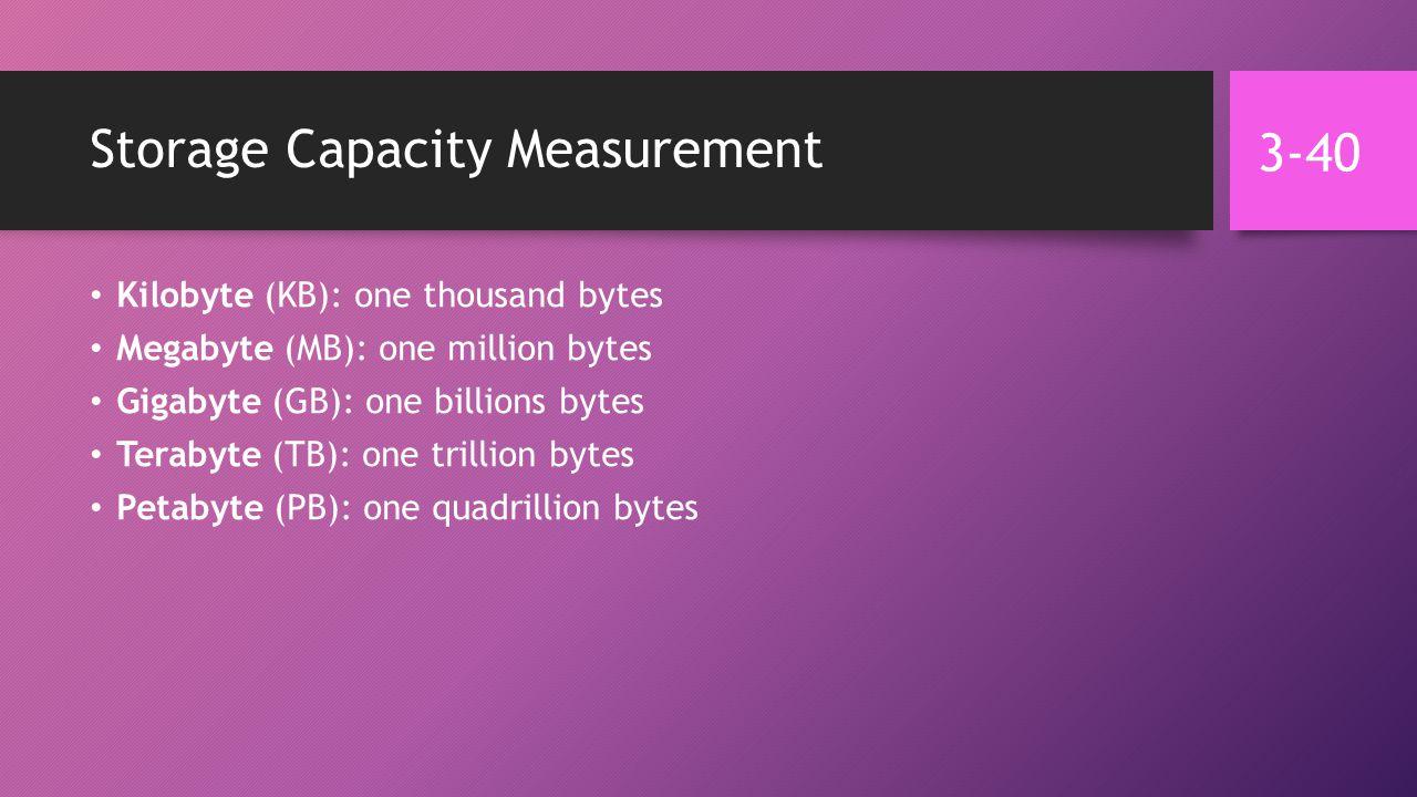 Storage Capacity Measurement Kilobyte (KB): one thousand bytes Megabyte (MB): one million bytes Gigabyte (GB): one billions bytes Terabyte (TB): one trillion bytes Petabyte (PB): one quadrillion bytes 3-40
