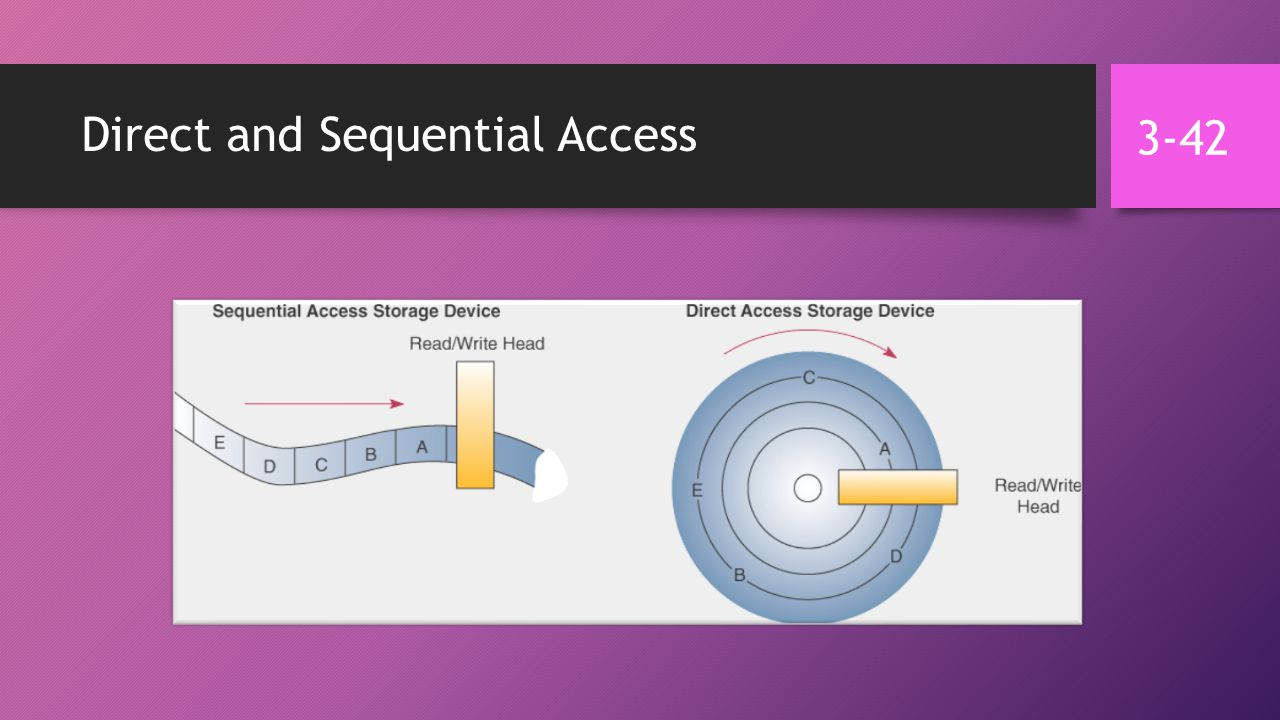 Direct and Sequential Access 3-42