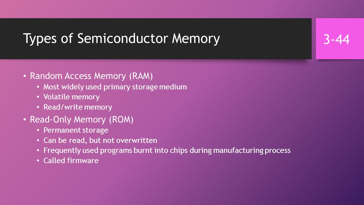 Types of Semiconductor Memory Random Access Memory (RAM) Most widely used primary storage medium Volatile memory Read/write memory Read-Only Memory (ROM) Permanent storage Can be read, but not overwritten Frequently used programs burnt into chips during manufacturing process Called firmware 3-44