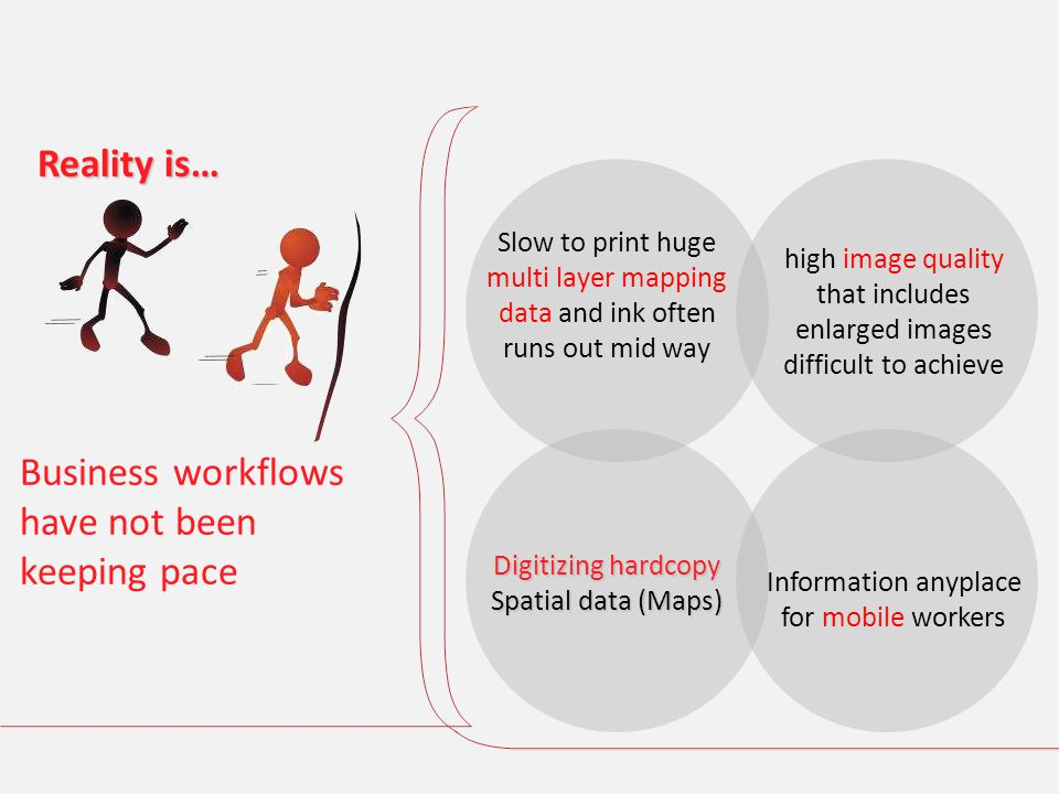 Slow to print huge multi layer mapping data and ink often runs out mid way high image quality that includes enlarged images difficult to achieve Digitizing hardcopy Spatial data (Maps) Information anyplace for mobile workers Business workflows have not been keeping pace Reality is…