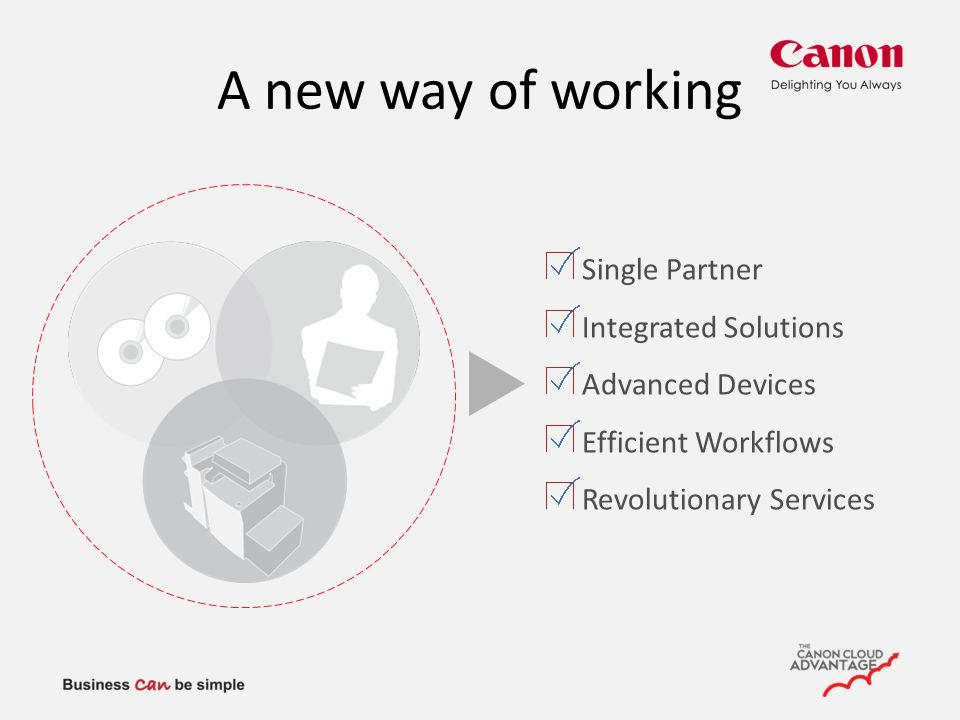 A new way of working Single Partner Integrated Solutions Advanced Devices Efficient Workflows Revolutionary Services