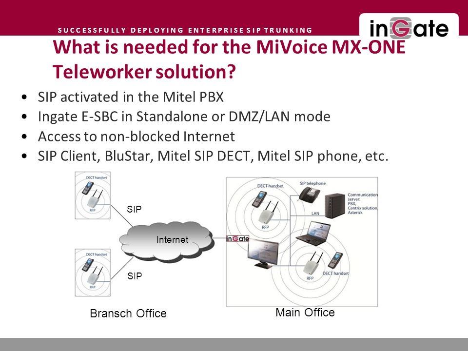 S U C C E S S F U L L Y D E P L O Y I N G E N T E R P R I S E S I P T R U N K I N G What is needed for the MiVoice MX-ONE Teleworker solution.