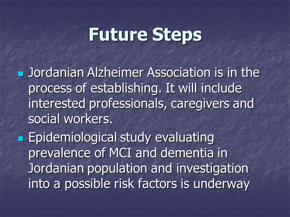 Future Steps Jordanian Alzheimer Association is in the process of establishing.