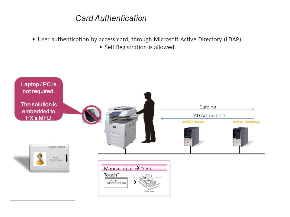 Card Authentication User authentication by access card, through Microsoft Active Directory (LDAP) Self Registration is allowed Laptop / PC is not required.