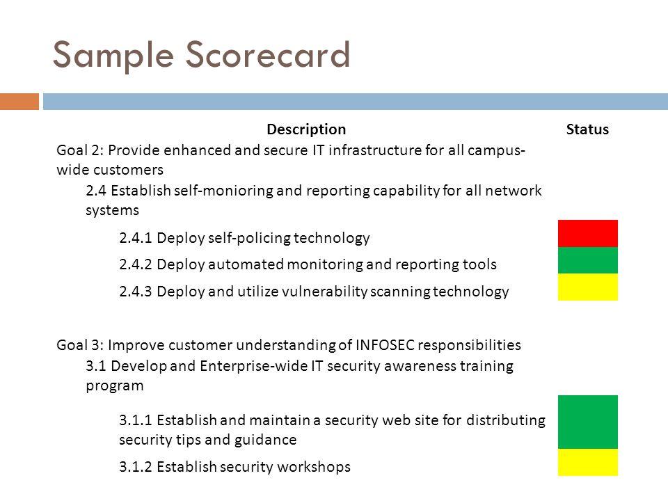 Sample Scorecard DescriptionStatus Goal 2: Provide enhanced and secure IT infrastructure for all campus- wide customers 2.4 Establish self-monioring a