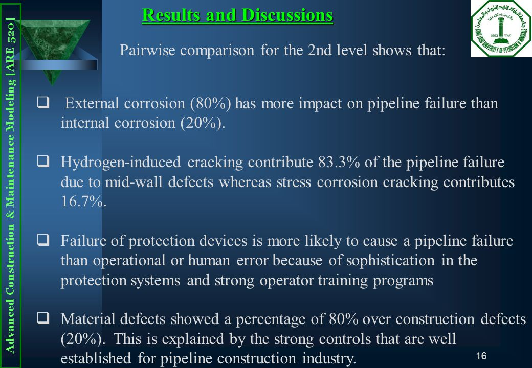 Advanced Construction & Maintenance Modeling [ARE 520] 16 Results and Discussions  External corrosion (80%) has more impact on pipeline failure than internal corrosion (20%).