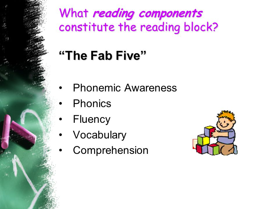 What reading components constitute the reading block.