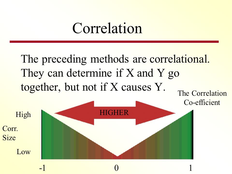 Correlation The preceding methods are correlational.