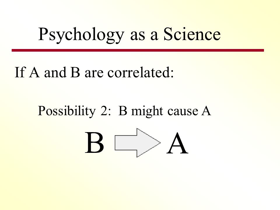Psychology as a Science If A and B are correlated: Possibility 2: B might cause A B A