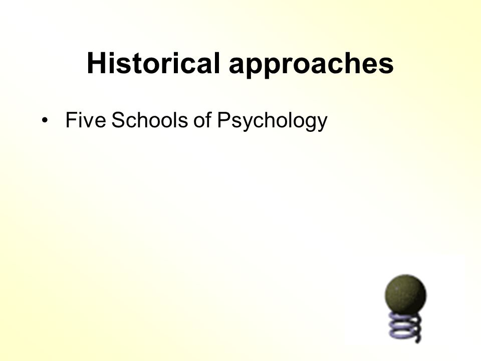 Historical approaches Five Schools of Psychology