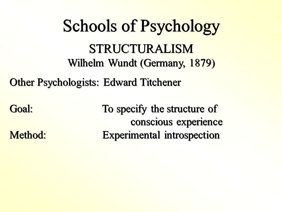 Schools of Psychology Other Psychologists: Edward Titchener Goal: To specify the structure of conscious experience Method: Experimental introspection Other Psychologists: Edward Titchener Goal: To specify the structure of conscious experience Method: Experimental introspection STRUCTURALISM Wilhelm Wundt (Germany, 1879) STRUCTURALISM Wilhelm Wundt (Germany, 1879)