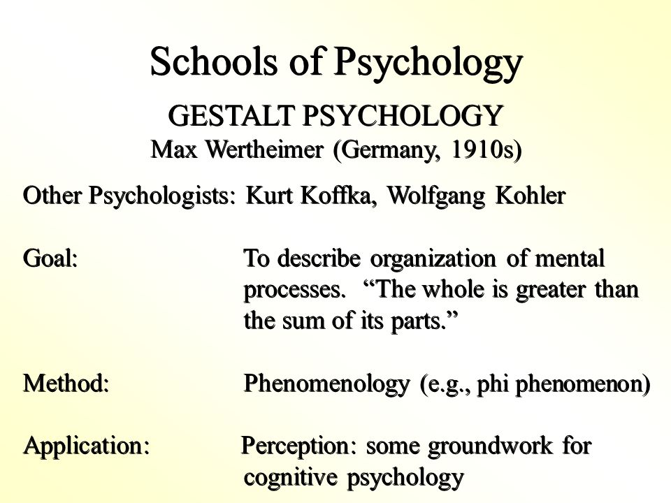 Schools of Psychology GESTALT PSYCHOLOGY Max Wertheimer (Germany, 1910s) GESTALT PSYCHOLOGY Max Wertheimer (Germany, 1910s) Other Psychologists: Kurt Koffka, Wolfgang Kohler Goal: To describe organization of mental processes.