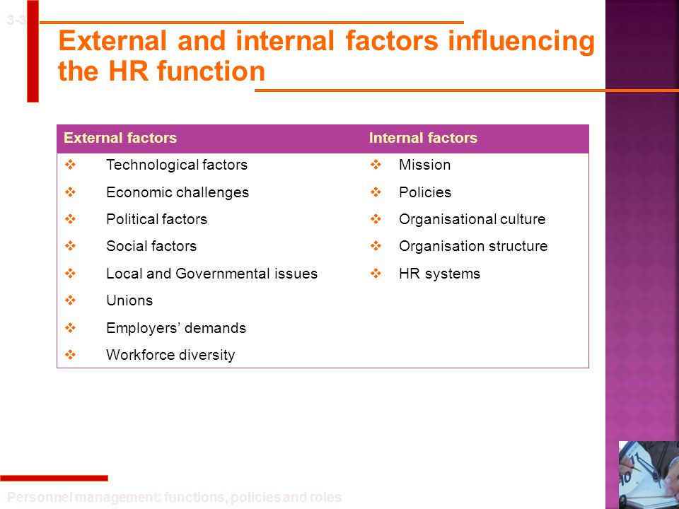 Personnel management: functions, policies and roles 3-3 External and internal factors influencing the HR function External factorsInternal factors  T