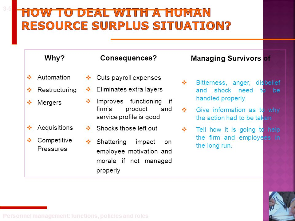 Personnel management: functions, policies and roles 3-5 Why?  Automation  Restructuring  Mergers  Acquisitions  Competitive Pressures Consequence