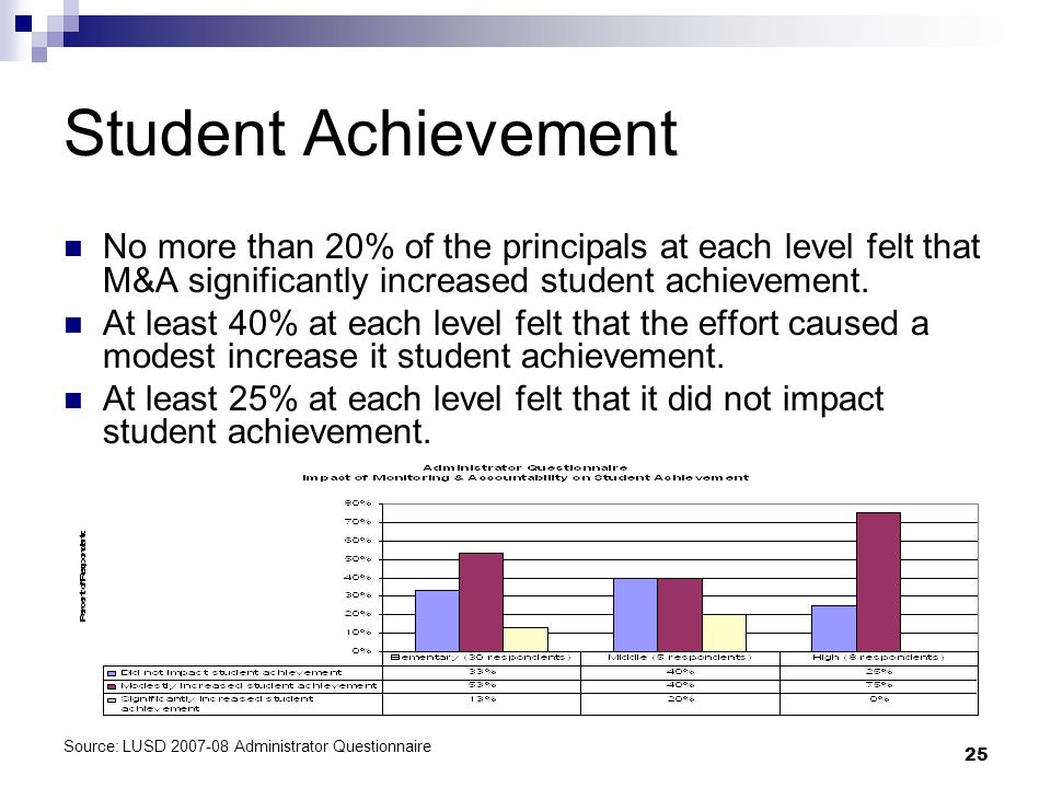 25 Student Achievement No more than 20% of the principals at each level felt that M&A significantly increased student achievement.