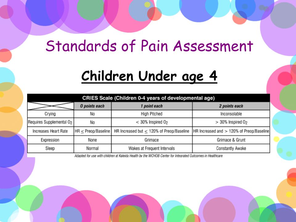 Standards of Pain Assessment Children Under age 4