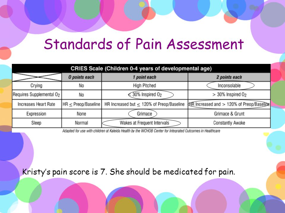 Standards of Pain Assessment Kristy's pain score is 7. She should be medicated for pain.
