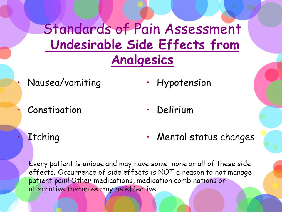 Standards of Pain Assessment Undesirable Side Effects from Analgesics Nausea/vomiting Constipation Itching Hypotension Delirium Mental status changes