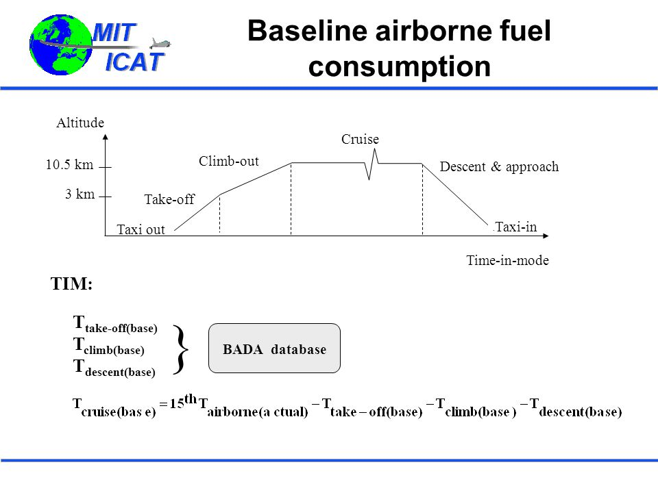 Baseline airborne fuel consumption Taxi out Take-off Cruise Descent & approach Taxi-in Climb-out 10.5 km 3 km Altitude Time-in-mode TIM: T take-off(ba
