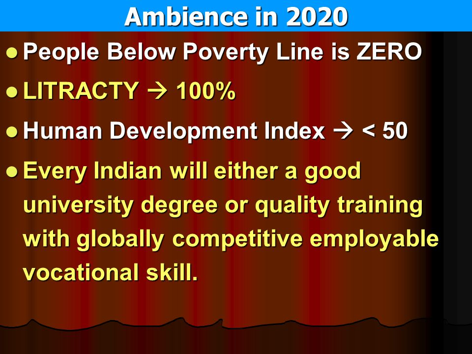 Ambience in 2020 People Below Poverty Line is ZERO People Below Poverty Line is ZERO LITRACTY  100% LITRACTY  100% Human Development Index  < 50 Human Development Index  < 50 Every Indian will either a good university degree or quality training with globally competitive employable vocational skill.